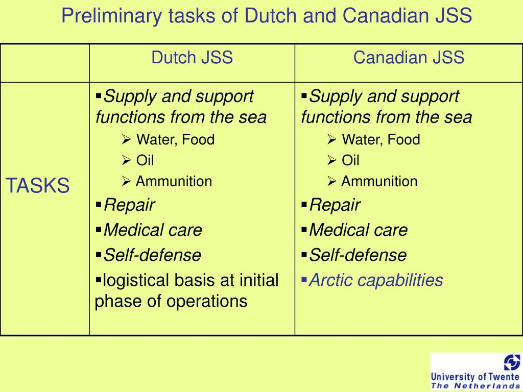 Preliminary tasks of Dutch and Canadian JSS