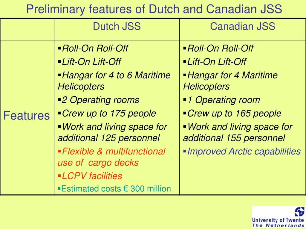 Preliminary features of Dutch and Canadian JSS