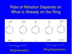 rate of nitration depends on what is already on the ring