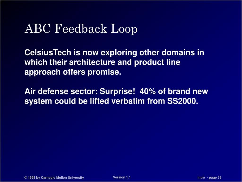 ABC Feedback Loop