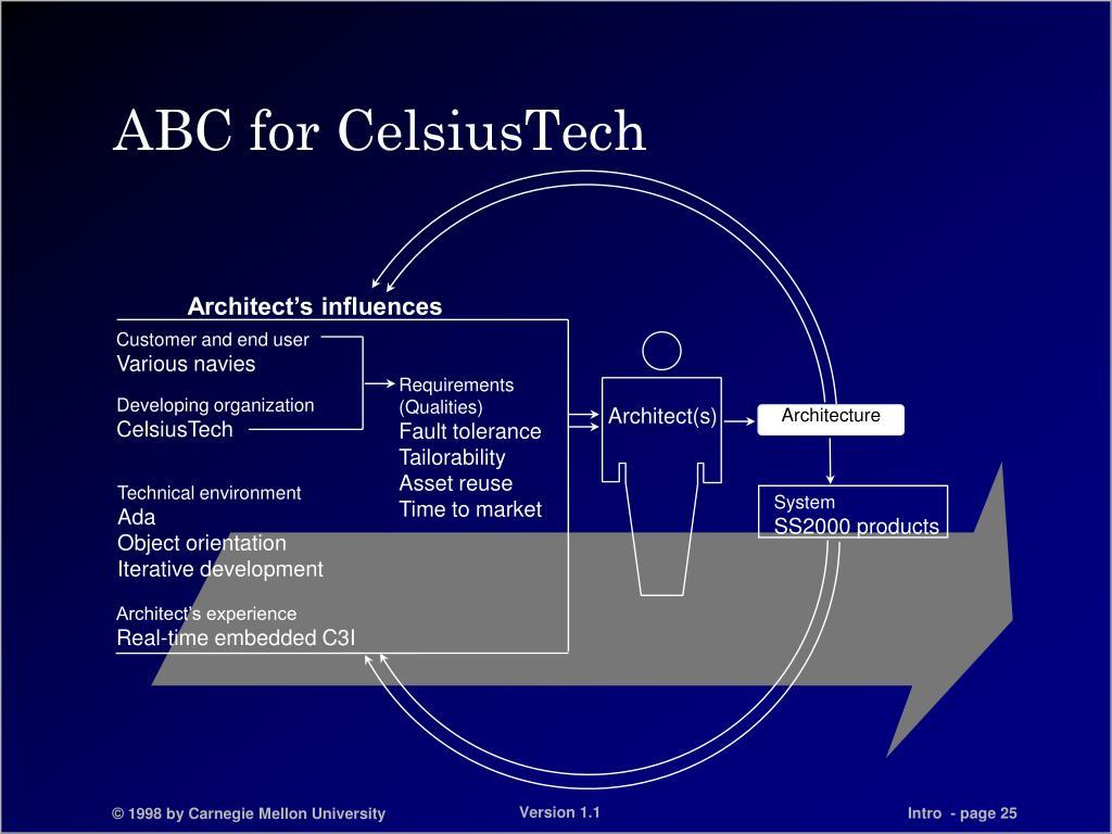 ABC for CelsiusTech