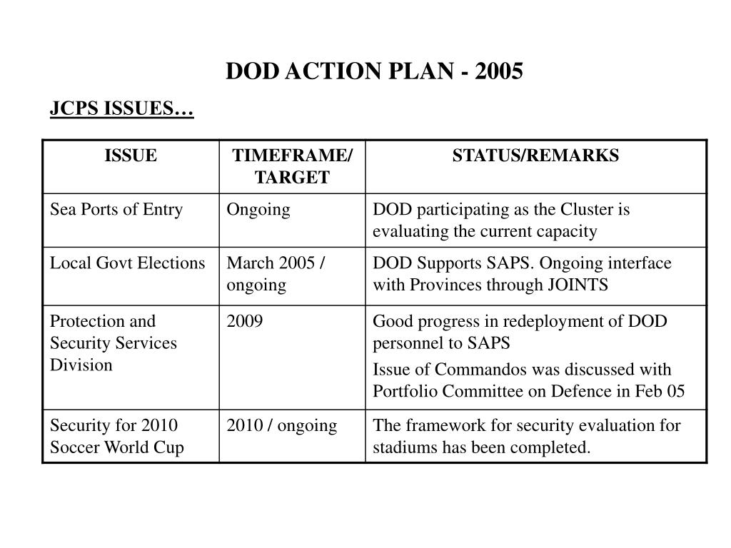 DOD ACTION PLAN - 2005