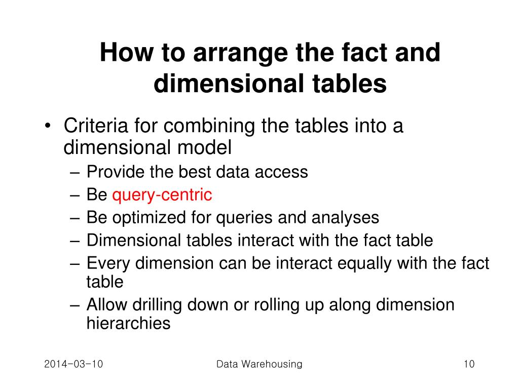 How to arrange the fact and dimensional tables