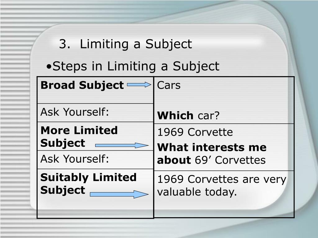3.  Limiting a Subject