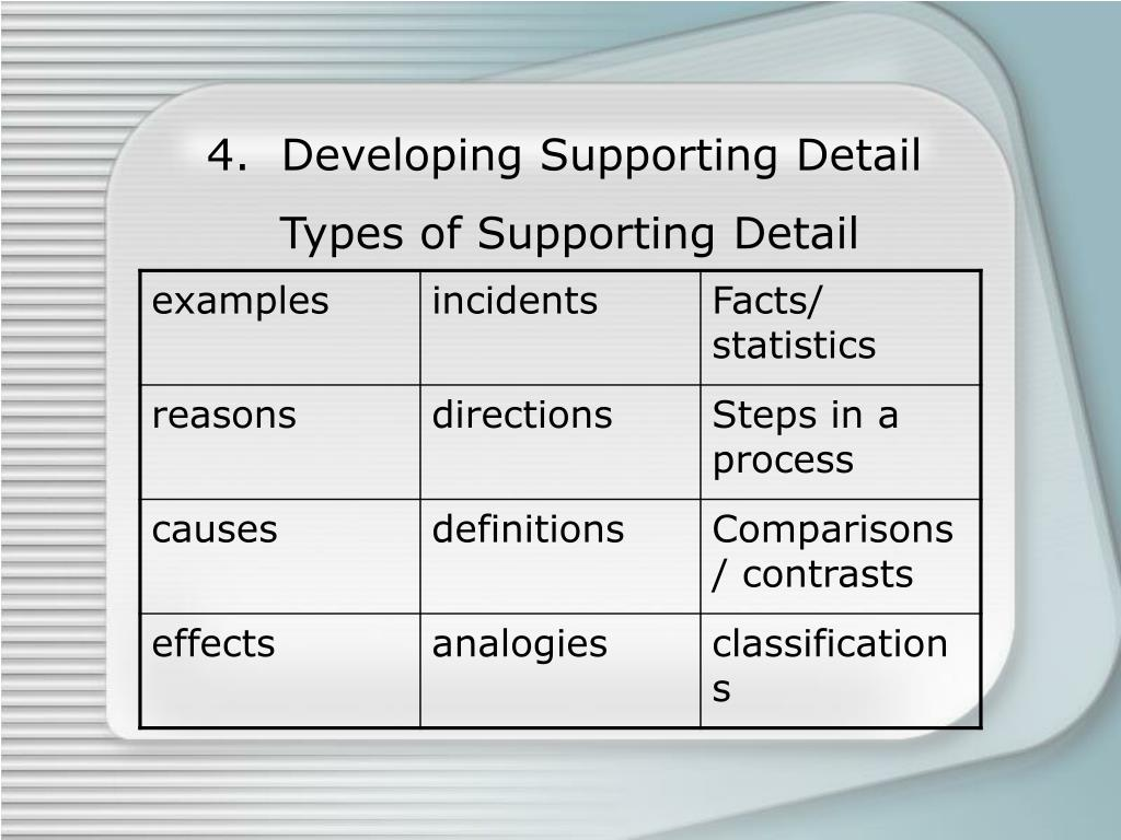 4.  Developing Supporting Detail