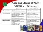 ages and stages of youth grades 9 12 ages 14 18