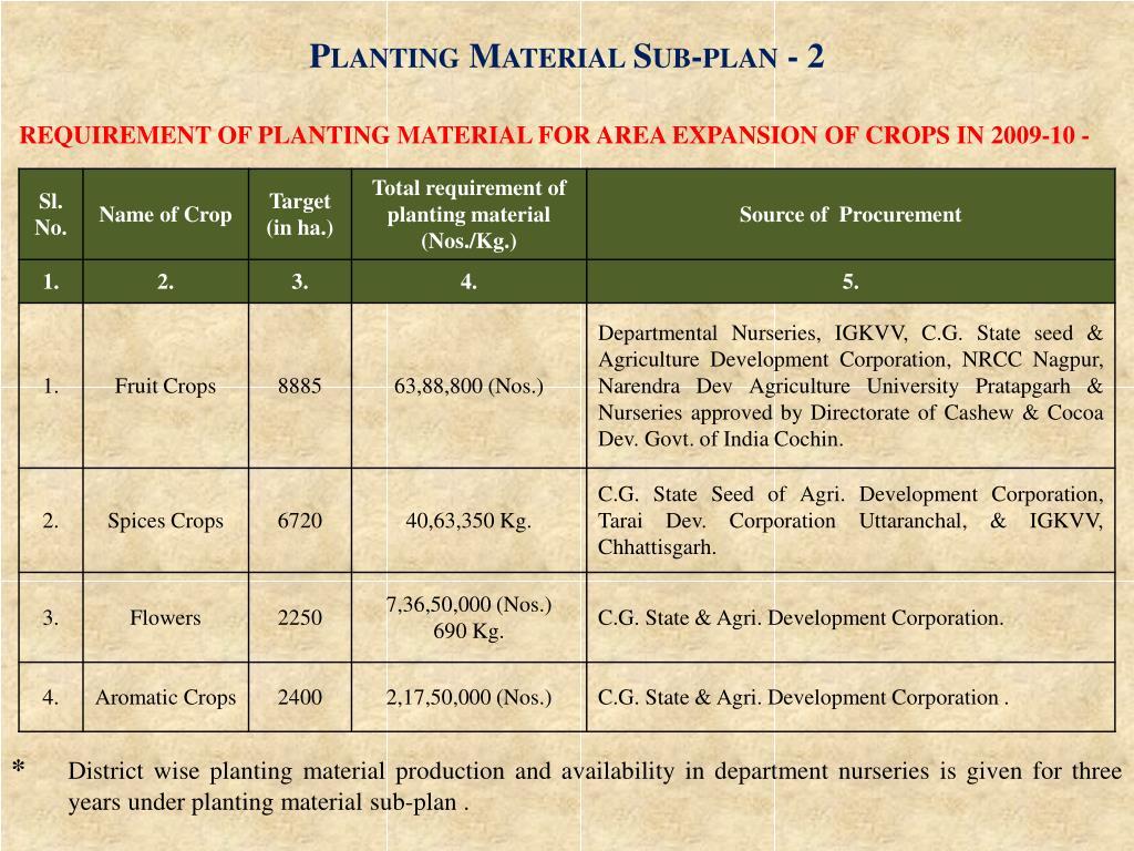Planting Material Sub-plan - 2