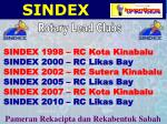sindex history9