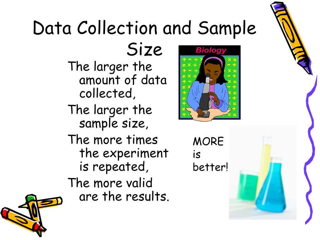 Data Collection and Sample Size