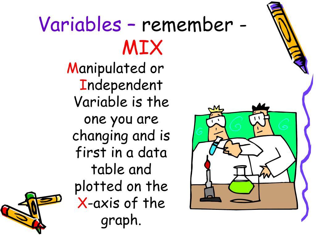 Variables –