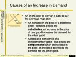 causes of an increase in demand1