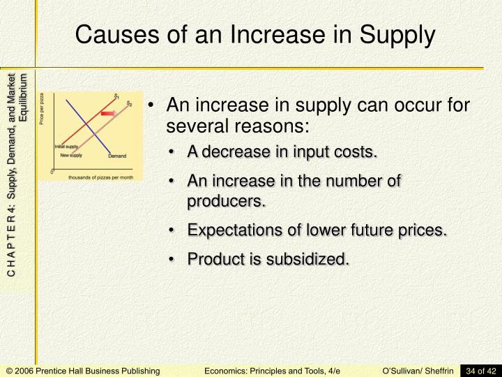 Causes of an Increase in Supply