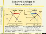 explaining changes in price or quantity