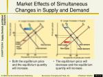 market effects of simultaneous changes in supply and demand