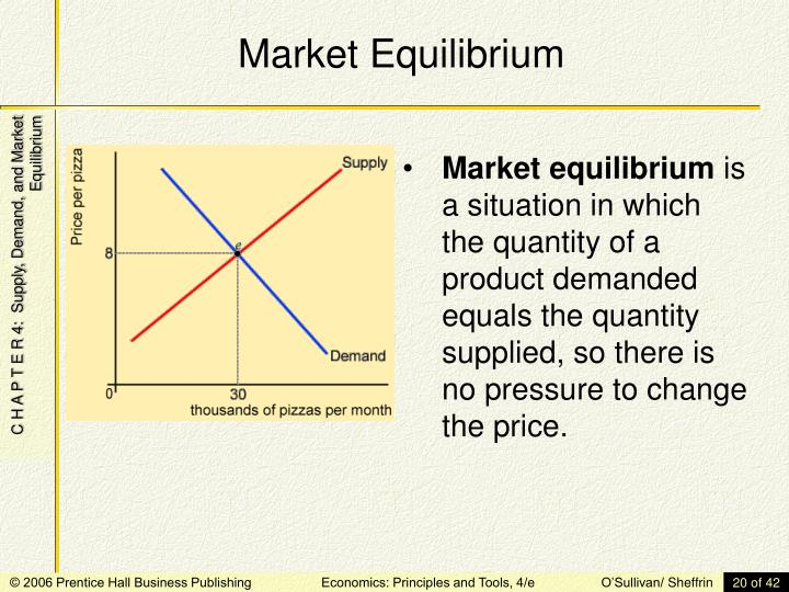 equilibrium problem set on supply demand Problem set 1 labor markets: supply, demand and equilibrium labor supply 1 consider a worker who earns $10 per hour there are 168 hours in a week.