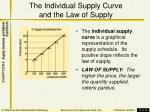 the individual supply curve and the law of supply1