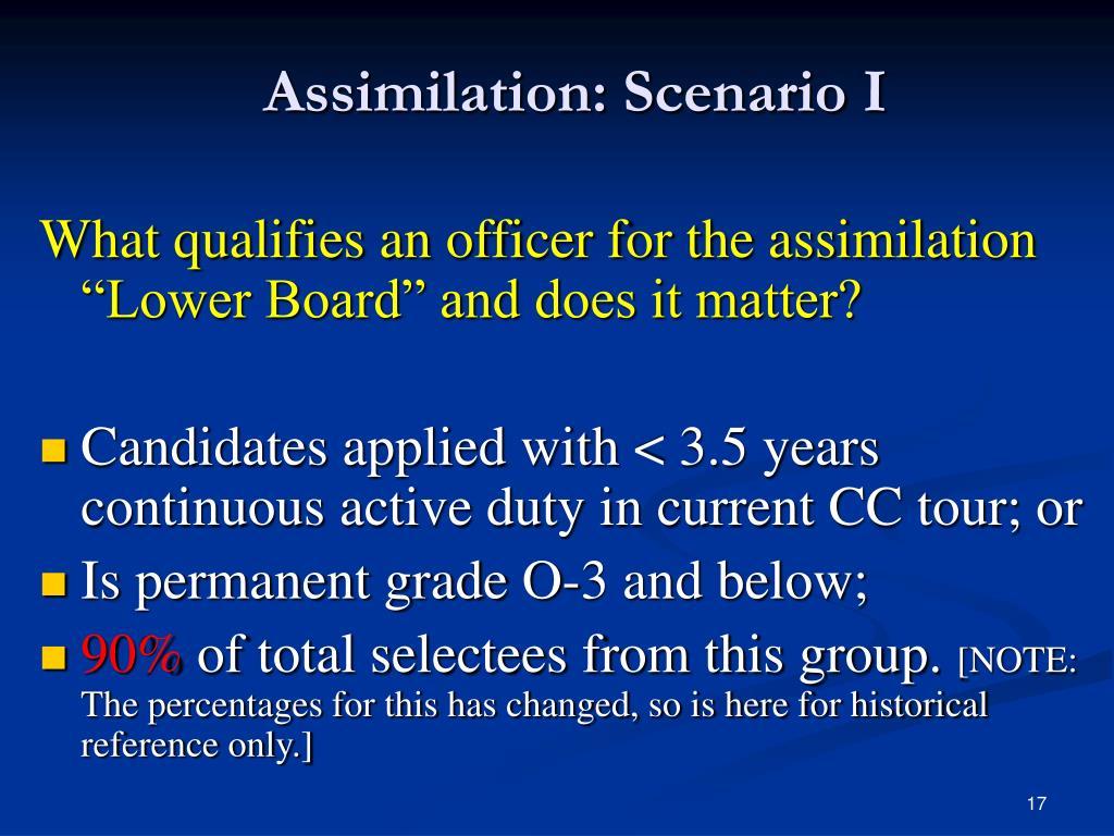Assimilation: Scenario I