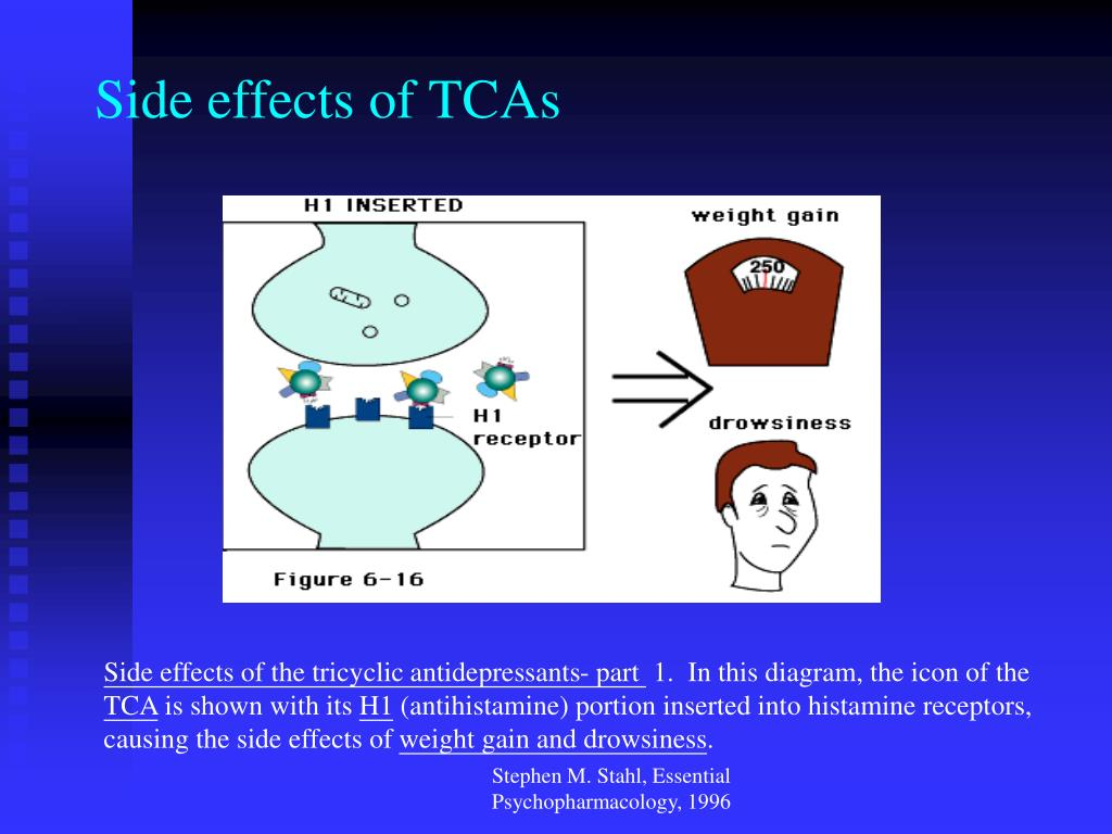 Side effects of TCAs