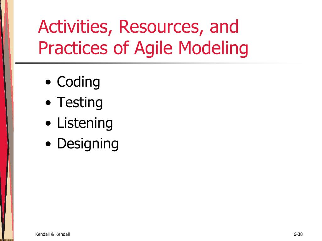 Activities, Resources, and Practices of Agile Modeling