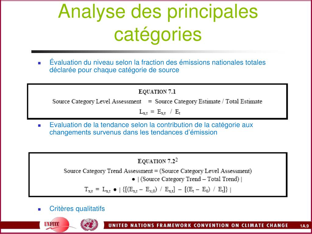 Analyse des principales catégories