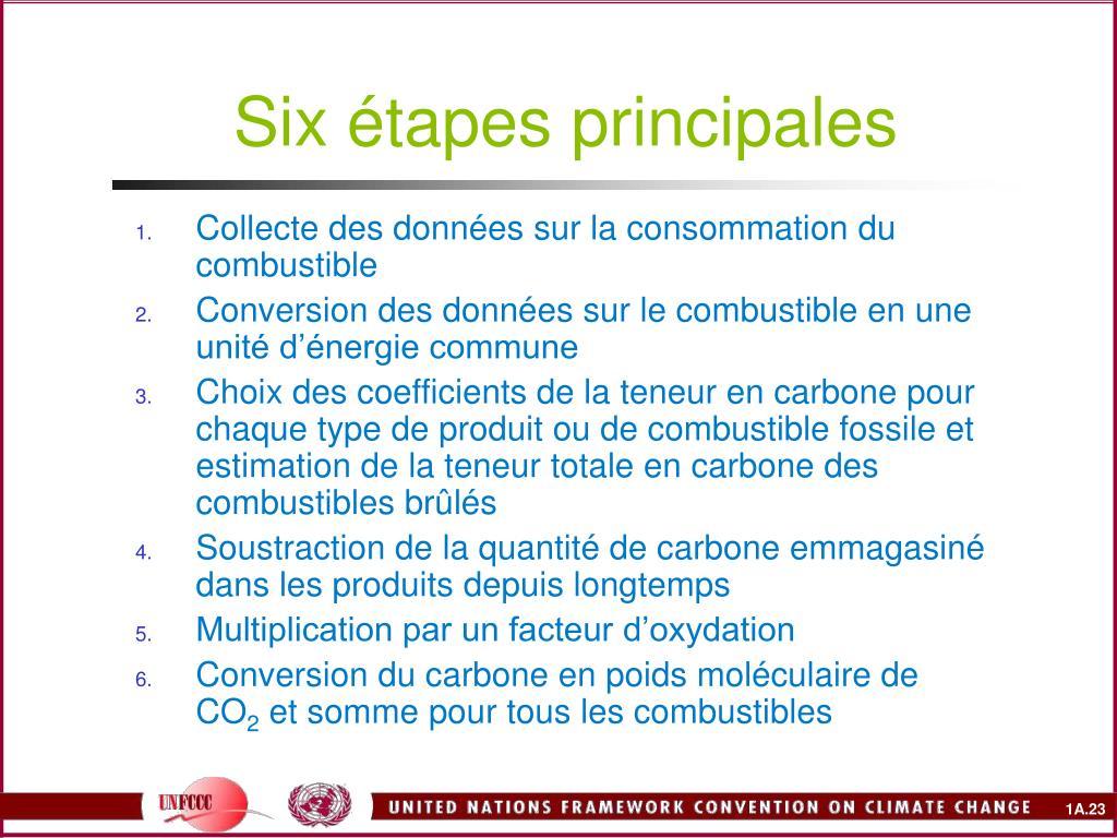 Six étapes principales