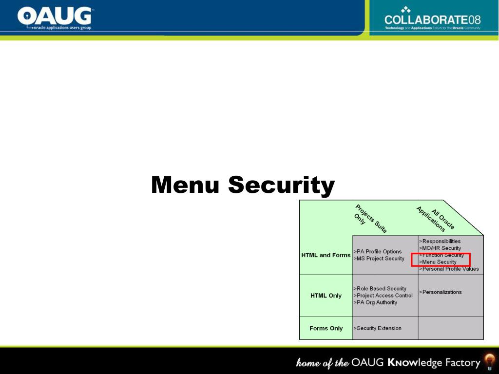 PPT - Oracle Projects Suite- Security Options (A security
