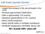 kraft foods corporate overview