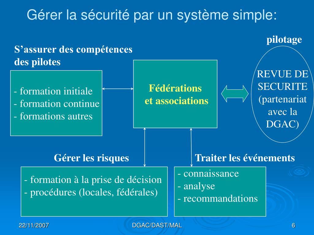 Gérer la sécurité par un système simple: