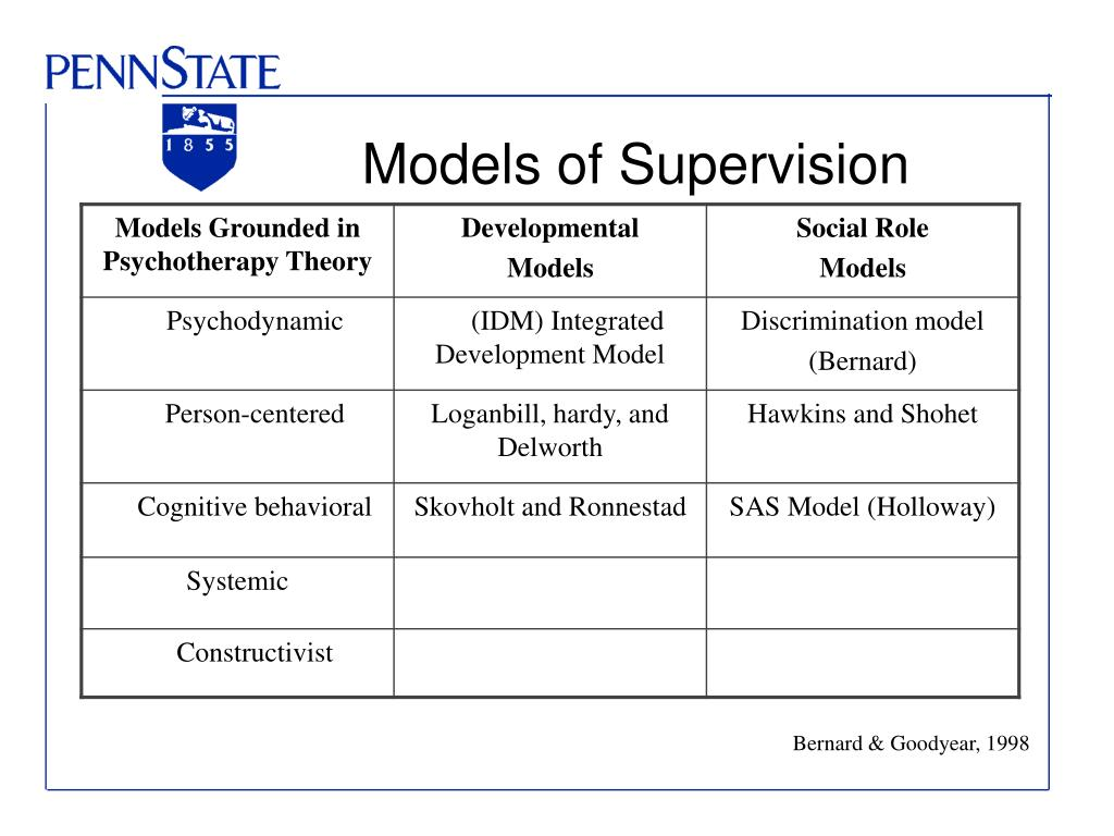 Models of Supervision