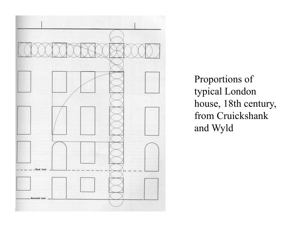 Proportions of typical London house, 18th century,