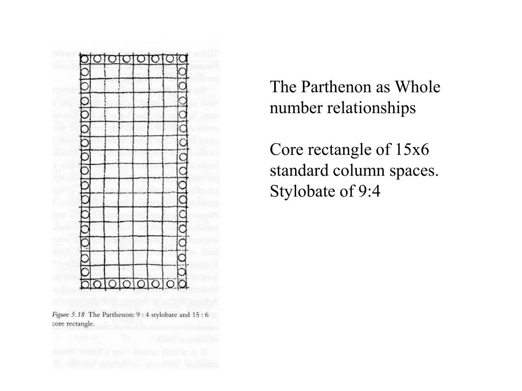 The Parthenon as Whole number relationships