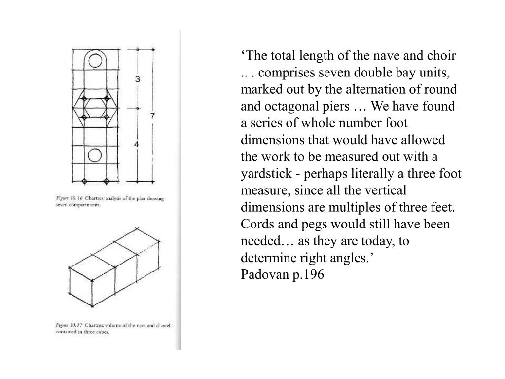 'The total length of the nave and choir .. . comprises seven double bay units, marked out by the alternation of round and octagonal piers … We have found a series of whole number foot dimensions that would have allowed the work to be measured out with a yardstick - perhaps literally a three foot measure, since all the vertical dimensions are multiples of three feet.  Cords and pegs would still have been needed… as they are today, to determine right angles.'