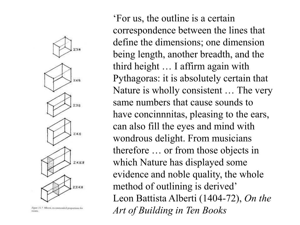'For us, the outline is a certain correspondence between the lines that define the dimensions; one dimension being length, another breadth, and the third height … I affirm again with Pythagoras: it is absolutely certain that Nature is wholly consistent … The very same numbers that cause sounds to have concinnnitas, pleasing to the ears, can also fill the eyes and mind with wondrous delight. From musicians therefore … or from those objects in which Nature has displayed some evidence and noble quality, the whole method of outlining is derived'