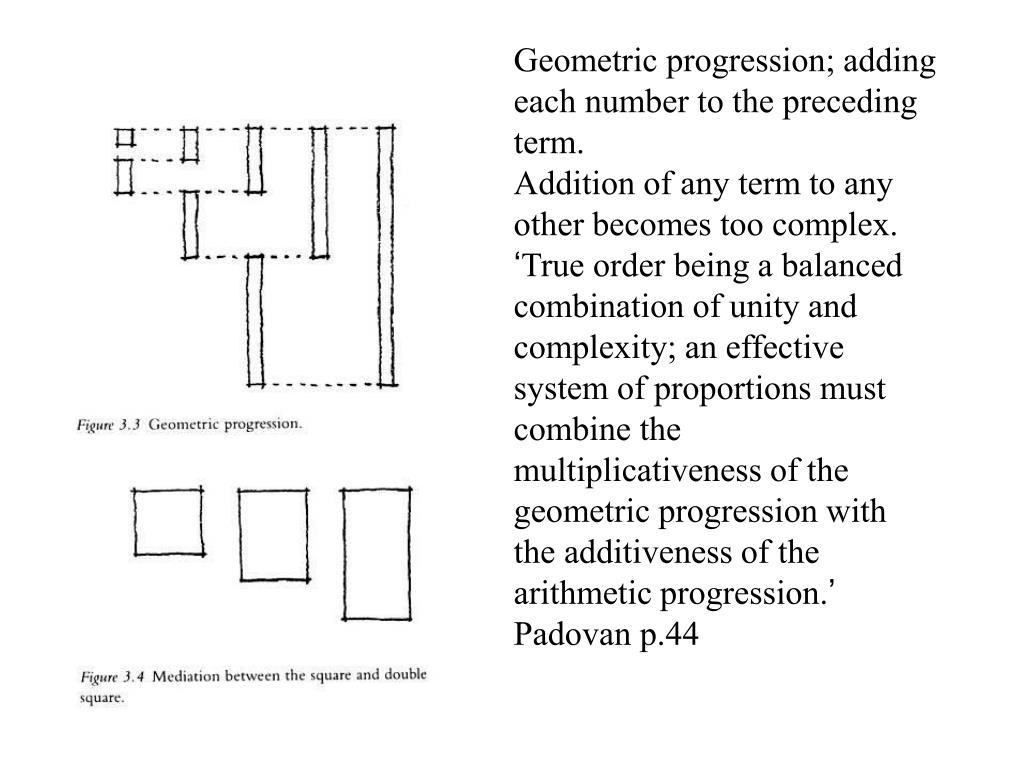 Geometric progression; adding each number to the preceding term.
