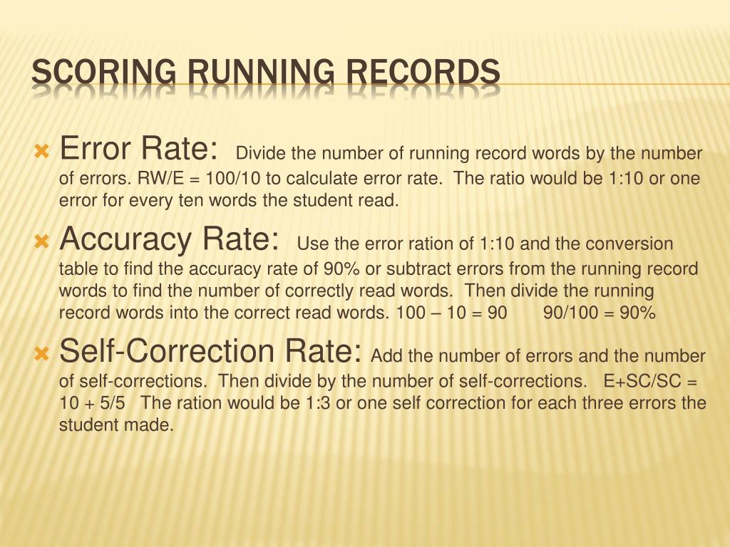 Error Rate: