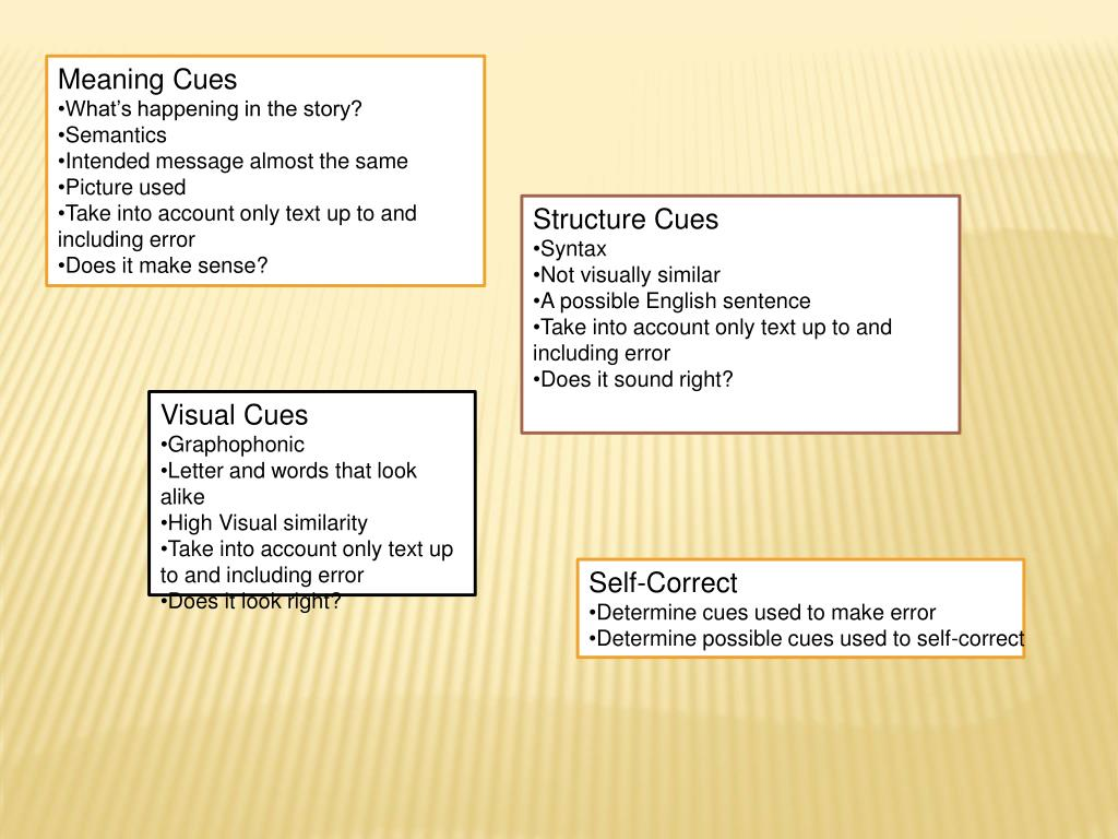 Meaning Cues