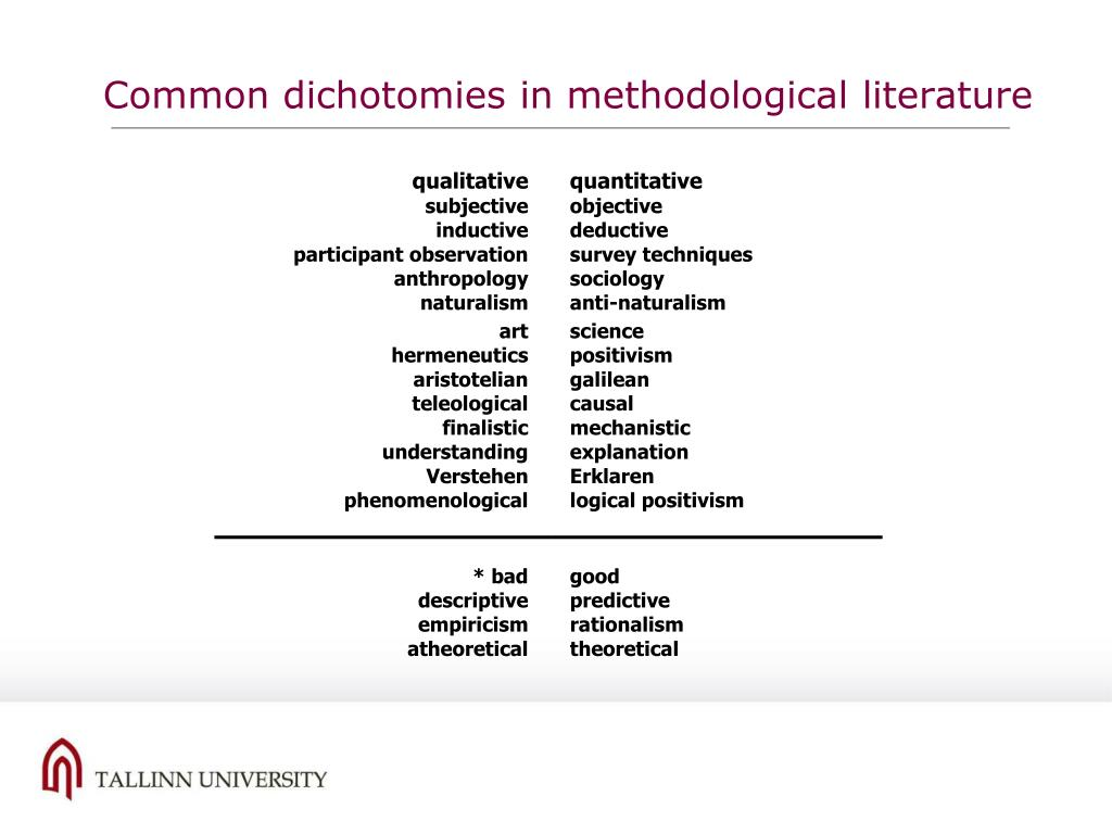 Common dichotomies in methodological literature