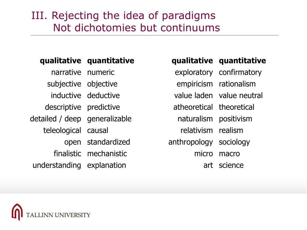 III. Rejecting the idea of paradigms