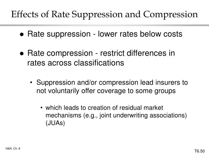 Effects of Rate Suppression and Compression