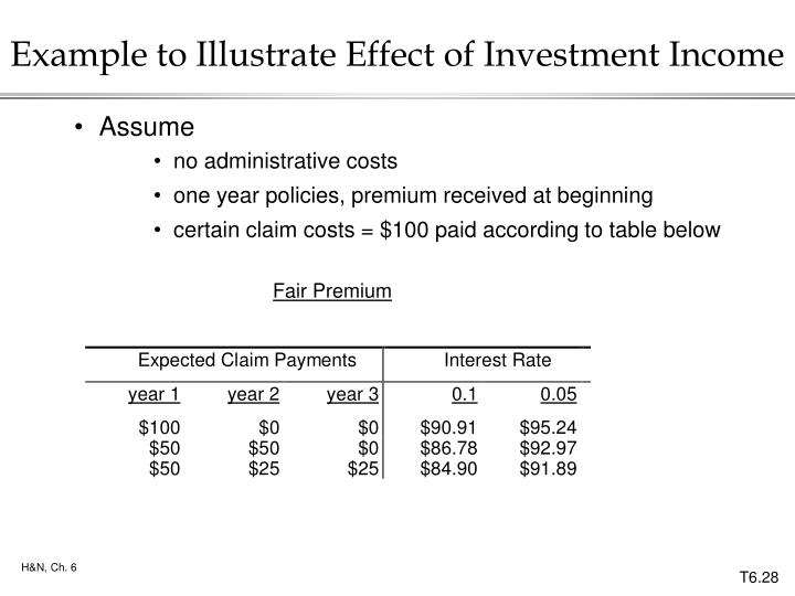 Example to Illustrate Effect of Investment Income