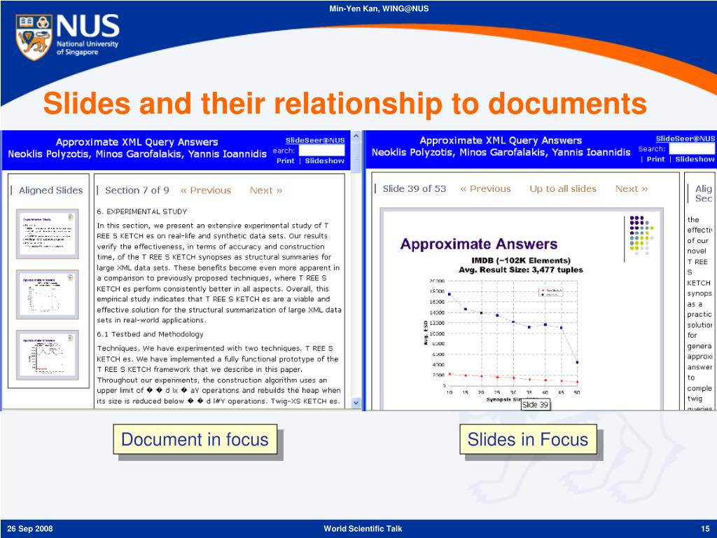 Slides and their relationship to documents
