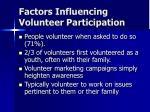 factors influencing volunteer participation