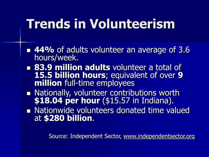 Trends in Volunteerism