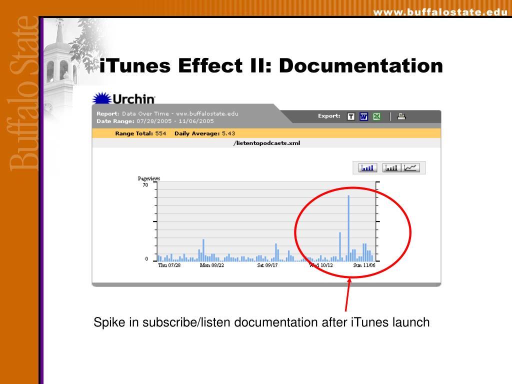 iTunes Effect II: Documentation