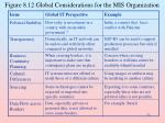 figure 8 12 global considerations for the mis organization