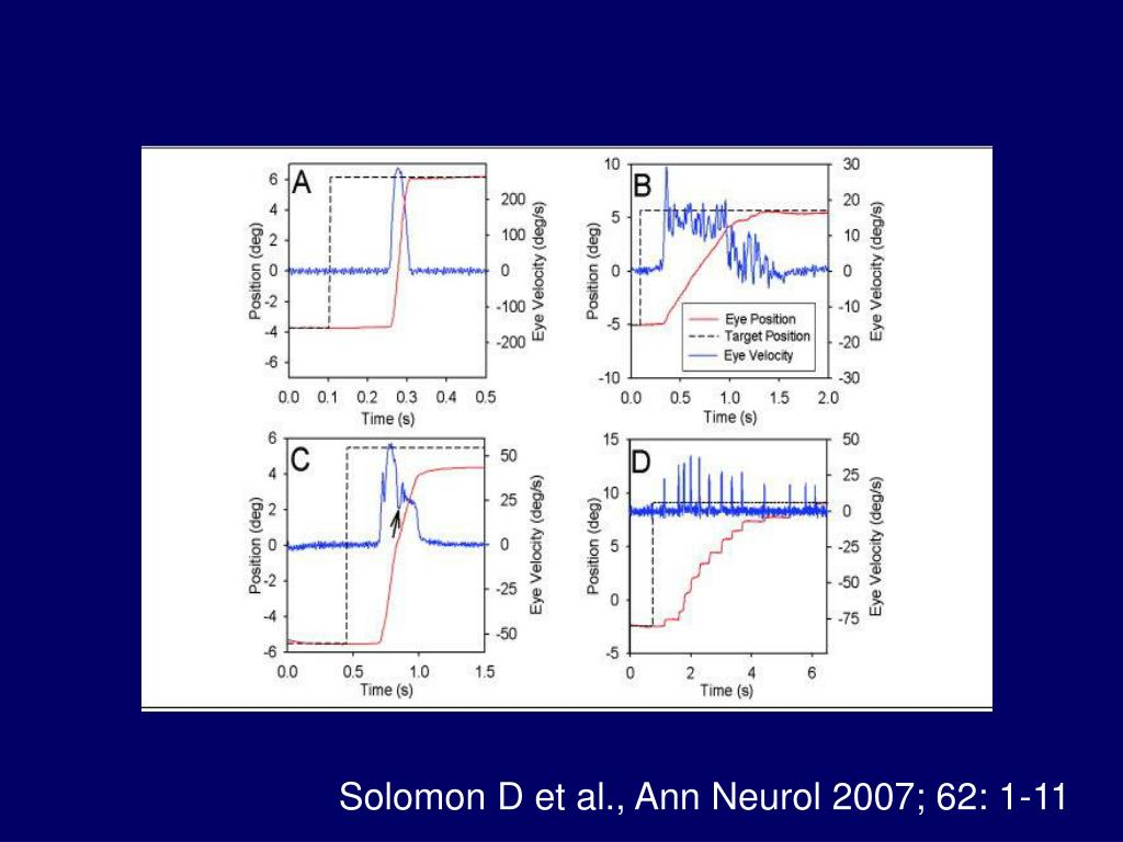 Solomon D et al., Ann Neurol 2007; 62: 1-11