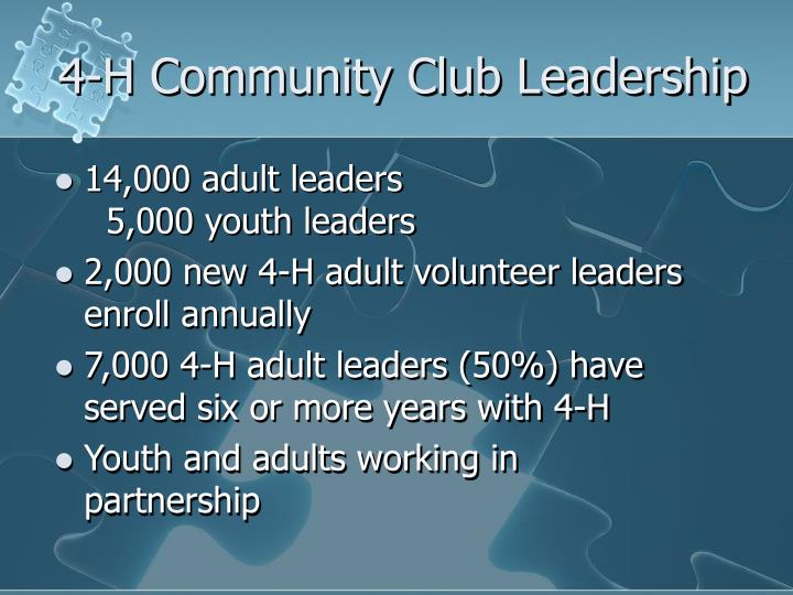 4-H Community Club Leadership
