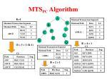 mts pc algorithm62
