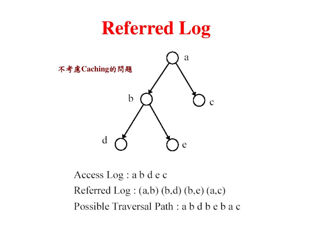 Referred Log