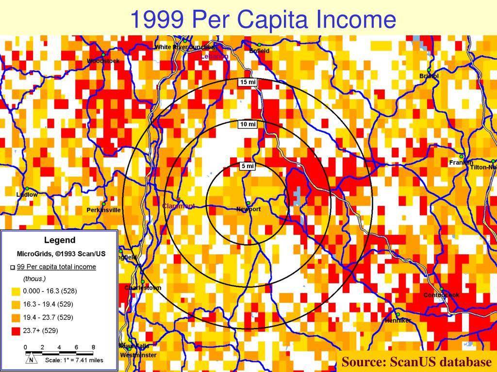 1999 Per Capita Income